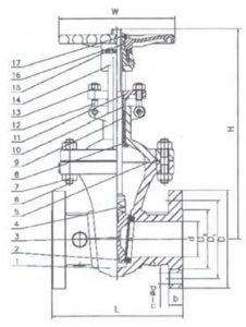 Wedge valve